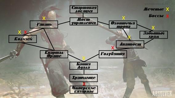Игра Absolver карта